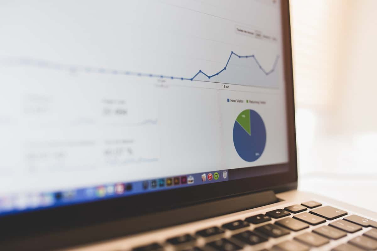 Audit e-marketing via Google Analytics